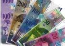 Švajčiarsky frank môže poškodiť export, ale nie ekonomiku