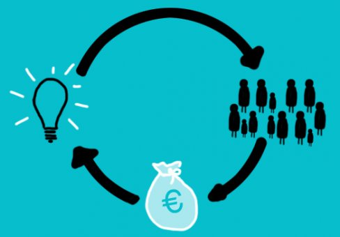 Crowdfunding Can Solve More Problems than Social Scientists