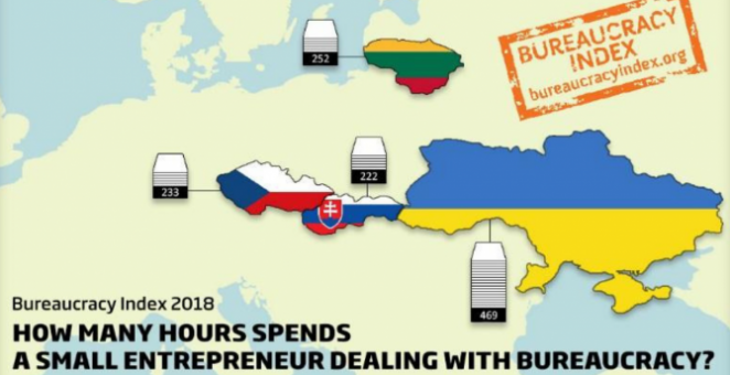 BUREAUCRACY INDEX 2018 ADAPTED AND PUBLISHED IN CZECH REPUBLIC, LITHUANIA, SLOVAKIA, UKRAINE