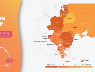 Index slobody pre rok 2018