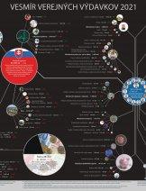 Vesmír verejných výdavkov