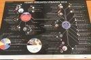 Vesmír verejných výdavkov 2014