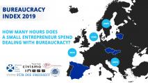 Byrokratický index 2019 - Ubúda papier, ale nie byrokracia